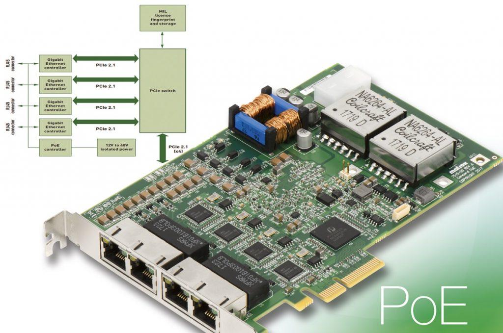 Infografik: Connectivity-Flowchart für die Matrox Concord PoE: 4 GigE-Vision Industriekameras mit Gigabit-Ethernet-Adaptern connecten